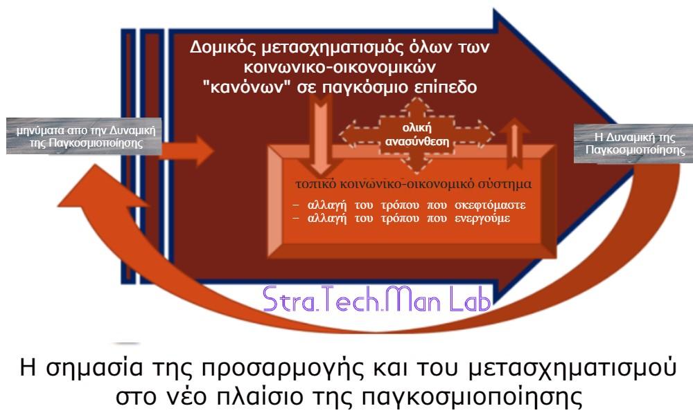 Νέα ενεργειακή πολιτική και Βαλκάνια